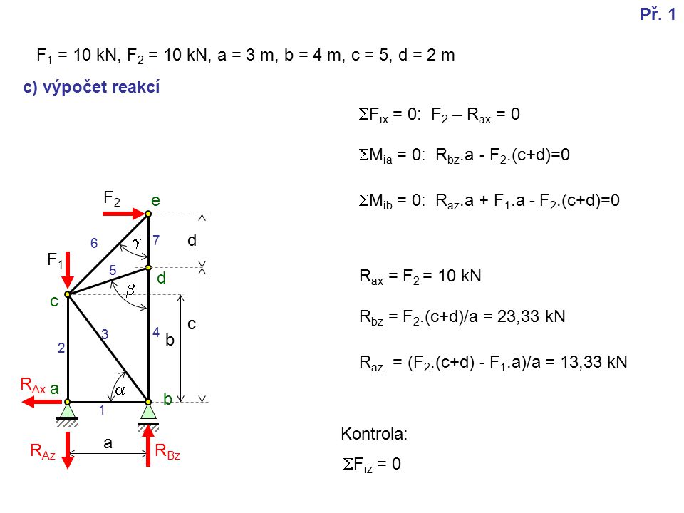 SMib = 0: Raz.a + F1.a - F2.(c+d)=0