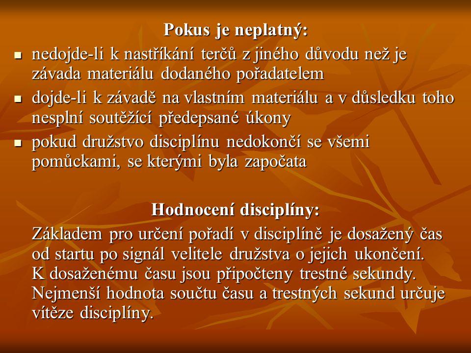 Hodnocení disciplíny: