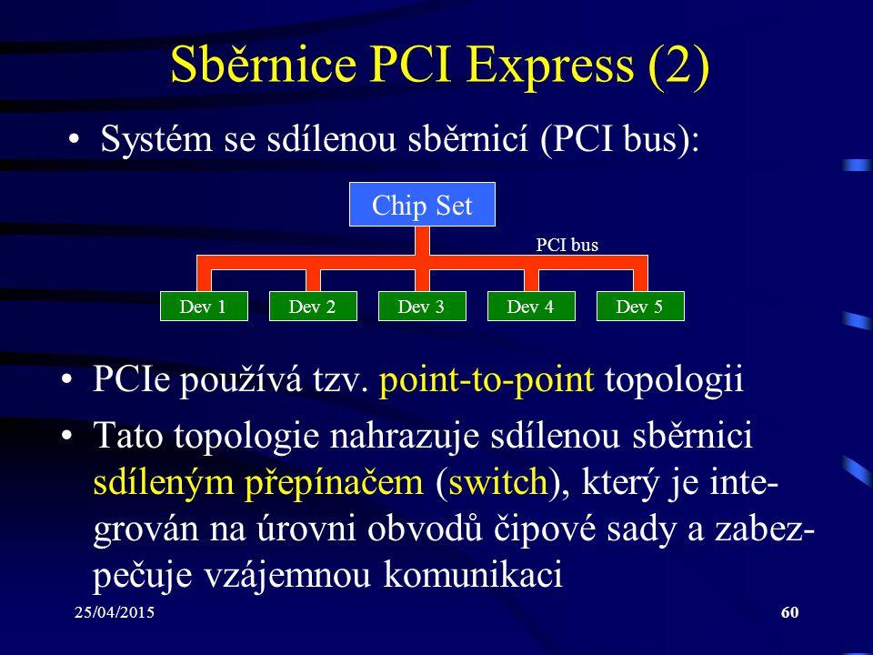 Sběrnice PCI Express (2)