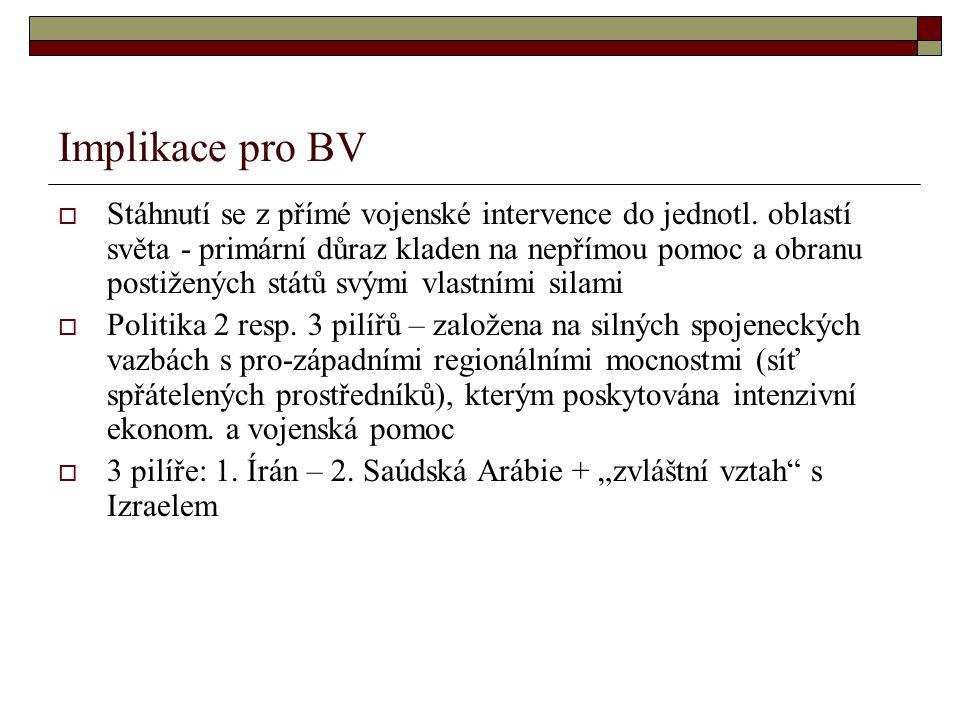 Implikace pro BV