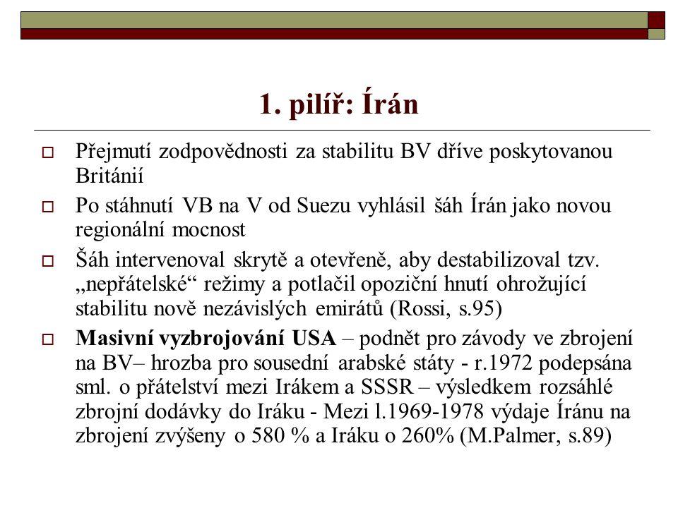 1. pilíř: Írán Přejmutí zodpovědnosti za stabilitu BV dříve poskytovanou Británií.