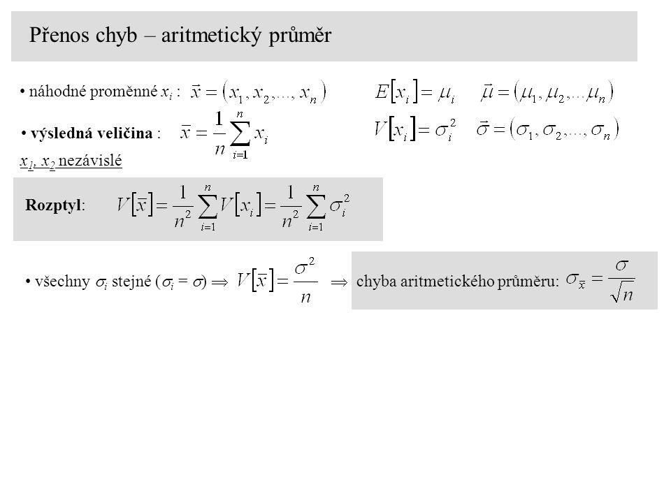 Přenos chyb – aritmetický průměr