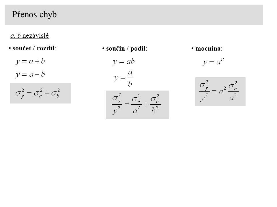 Přenos chyb a, b nezávislé součet / rozdíl: součin / podíl: mocnina: