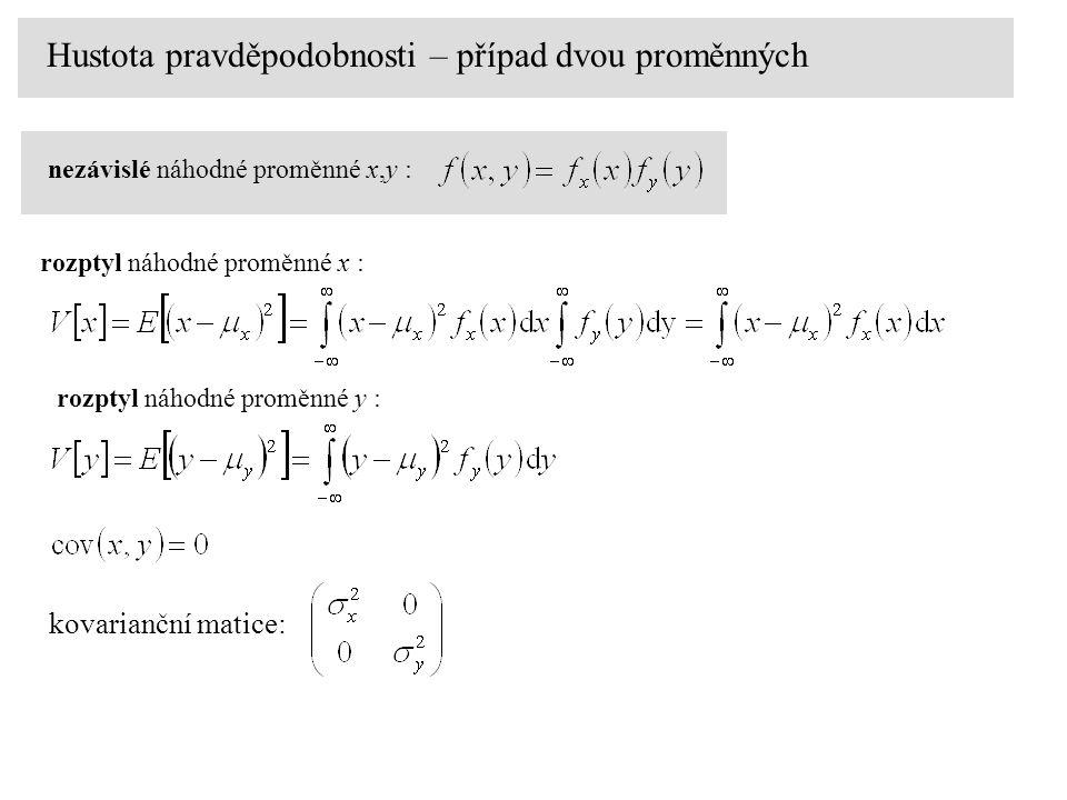 Hustota pravděpodobnosti – případ dvou proměnných