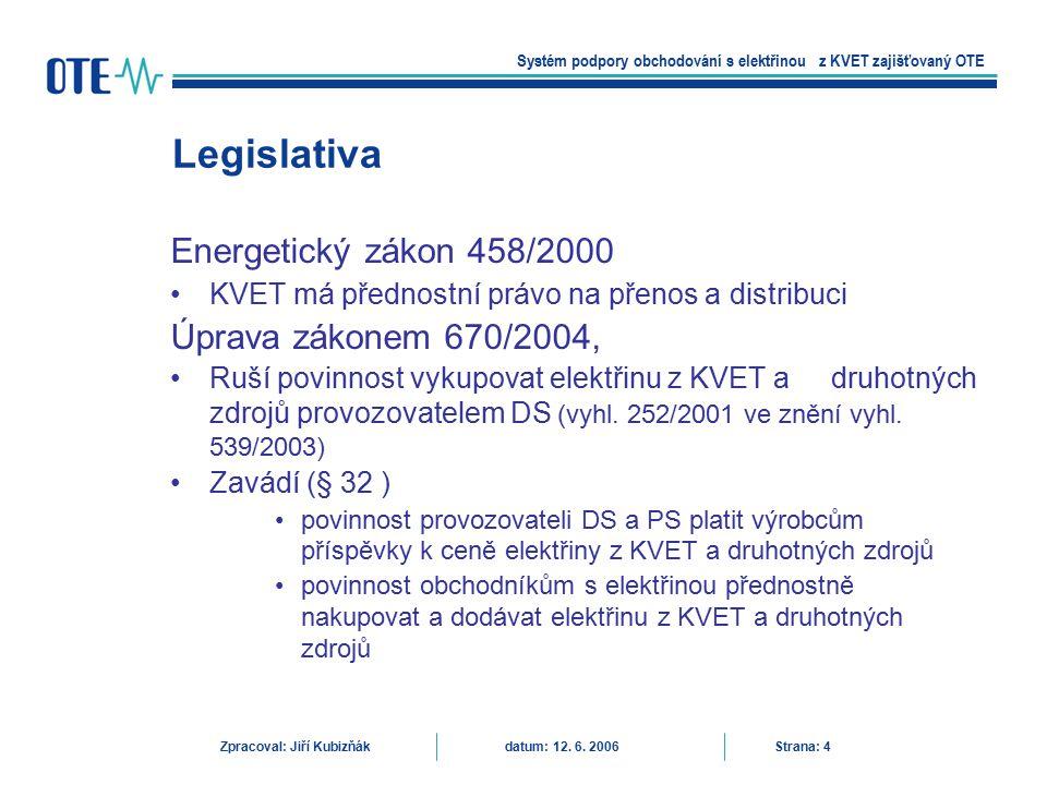 Legislativa Energetický zákon 458/2000 Úprava zákonem 670/2004,