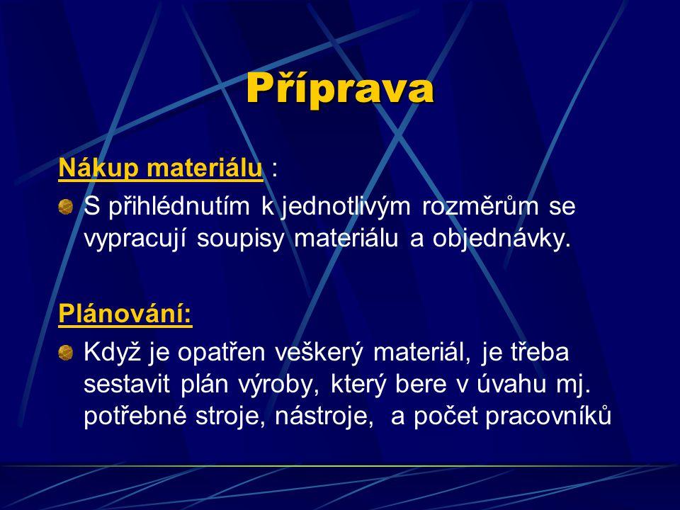 Příprava Nákup materiálu :