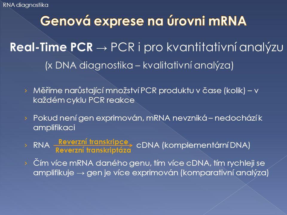 Genová exprese na úrovni mRNA