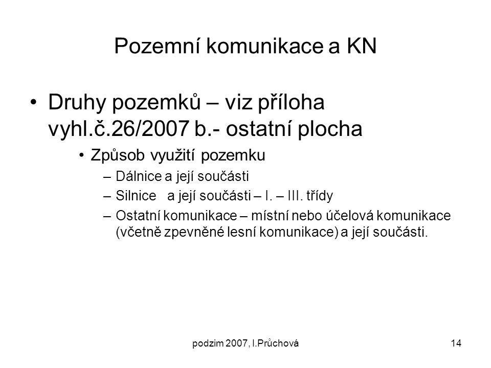 Pozemní komunikace a KN