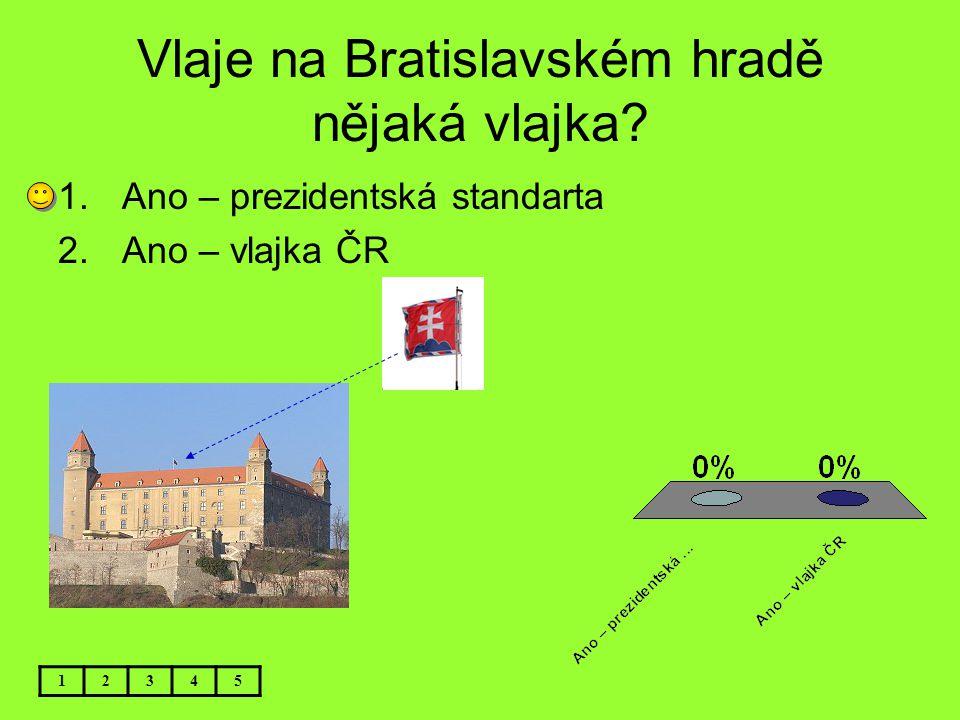 Vlaje na Bratislavském hradě nějaká vlajka