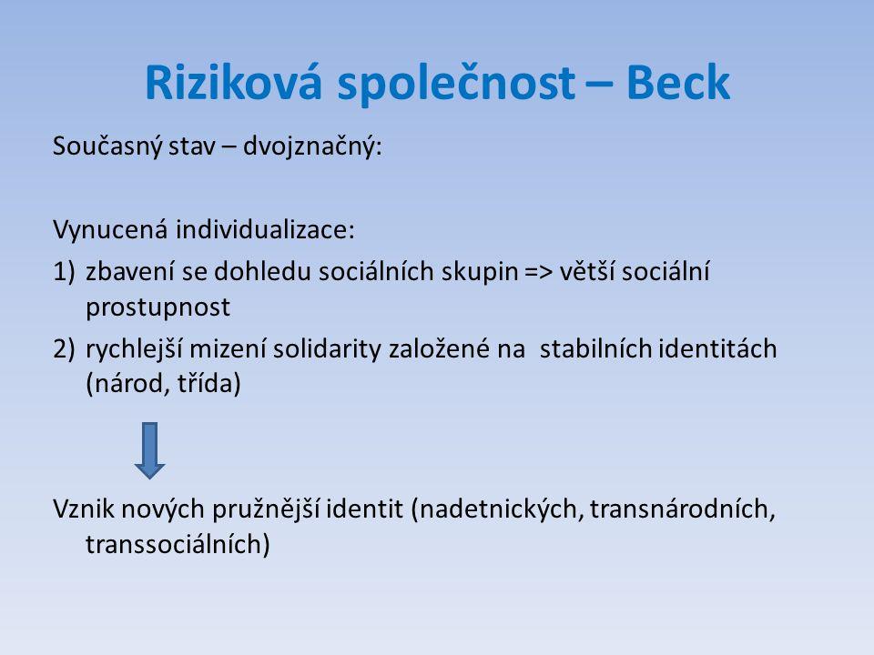 Riziková společnost – Beck