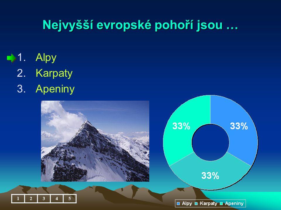 Nejvyšší evropské pohoří jsou …