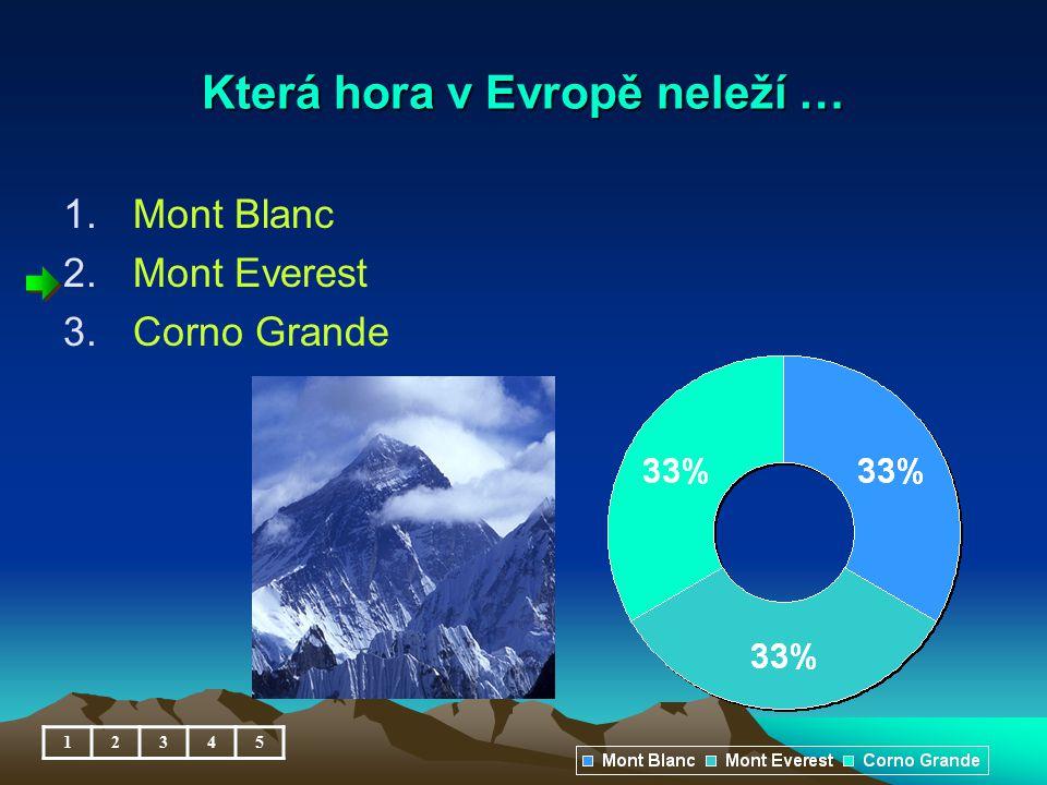 Která hora v Evropě neleží …
