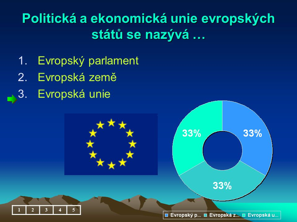 Politická a ekonomická unie evropských států se nazývá …