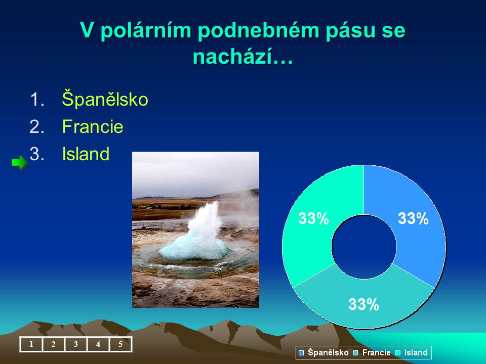 V polárním podnebném pásu se nachází…