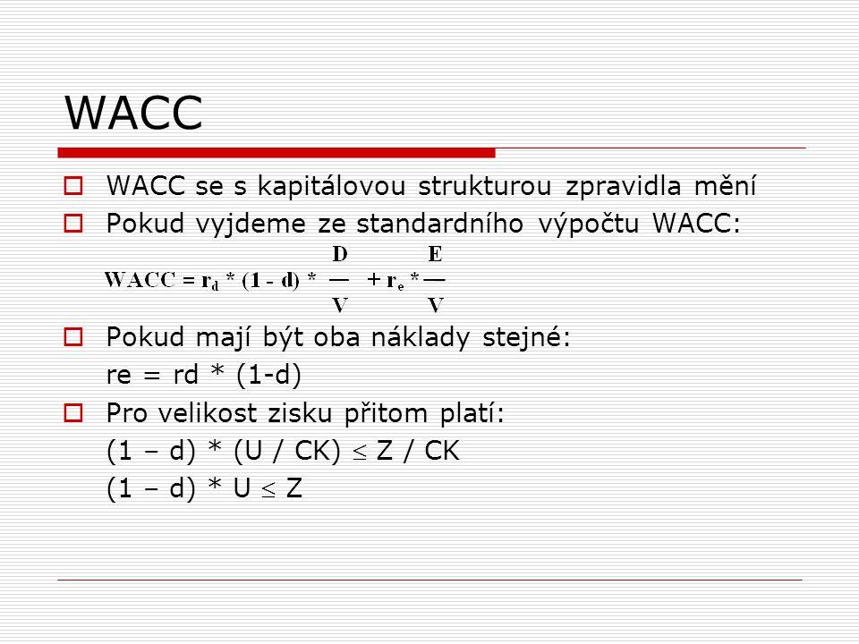 WACC WACC se s kapitálovou strukturou zpravidla mění