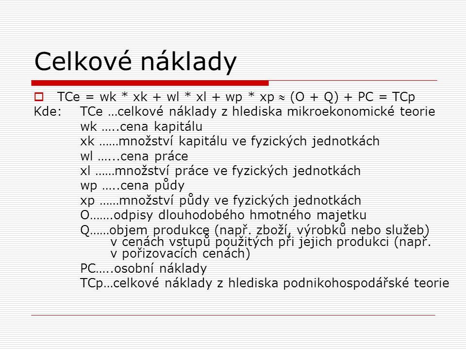 Celkové náklady TCe = wk * xk + wl * xl + wp * xp  (O + Q) + PC = TCp