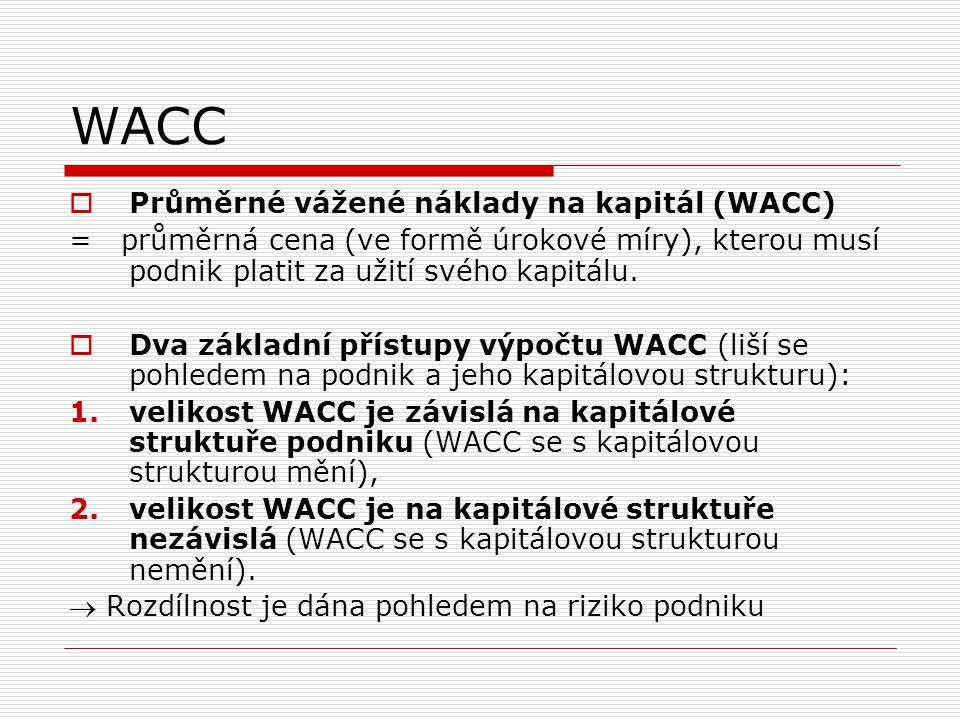 WACC Průměrné vážené náklady na kapitál (WACC)