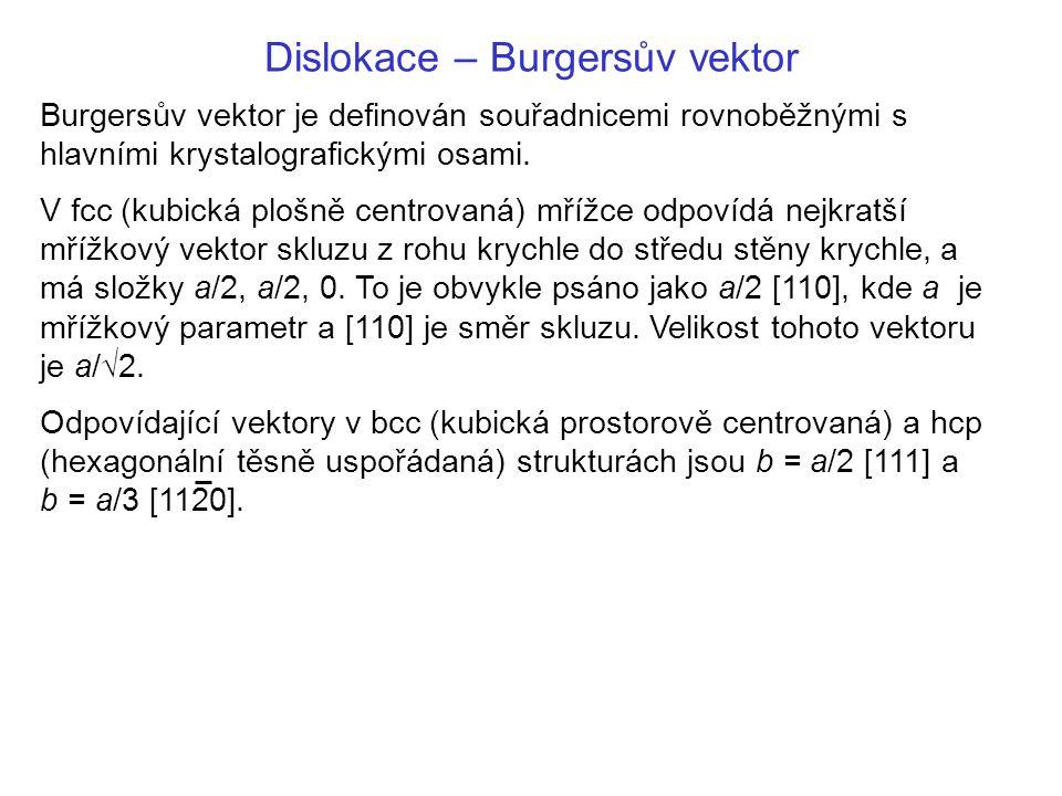 Dislokace – Burgersův vektor