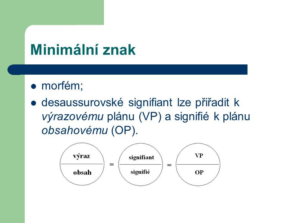 Minimální znak morfém;