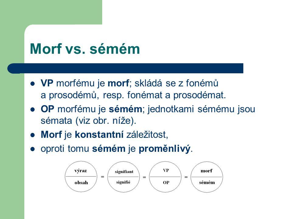Morf vs. sémém VP morfému je morf; skládá se z fonémů a prosodémů, resp. fonémat a prosodémat.