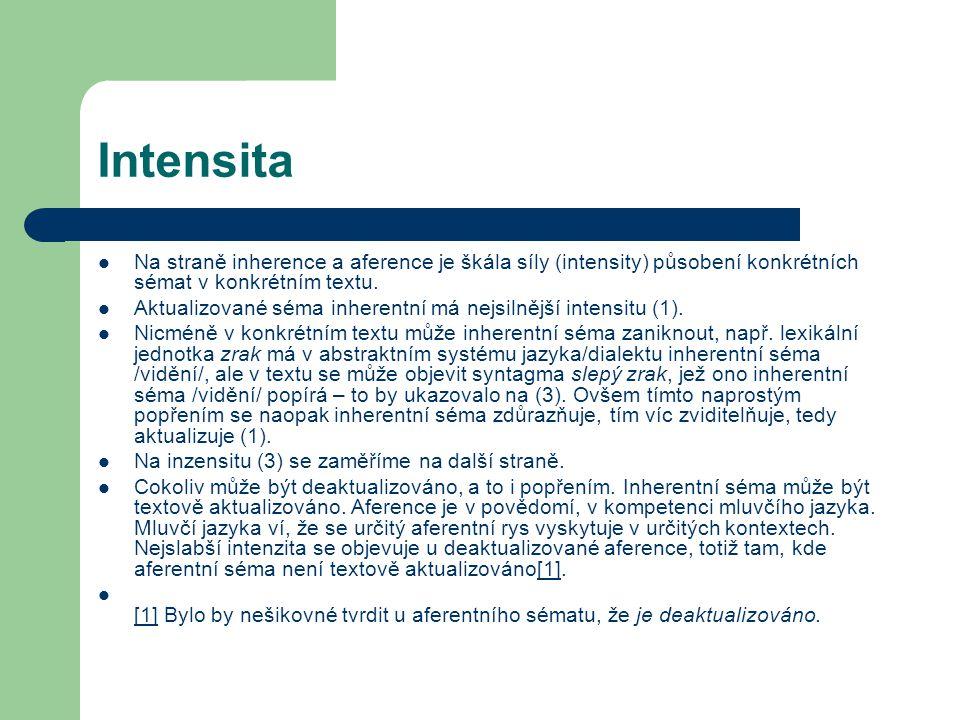 Intensita Na straně inherence a aference je škála síly (intensity) působení konkrétních sémat v konkrétním textu.
