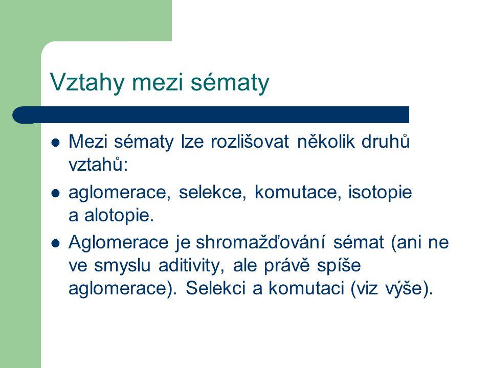 Vztahy mezi sématy Mezi sématy lze rozlišovat několik druhů vztahů: