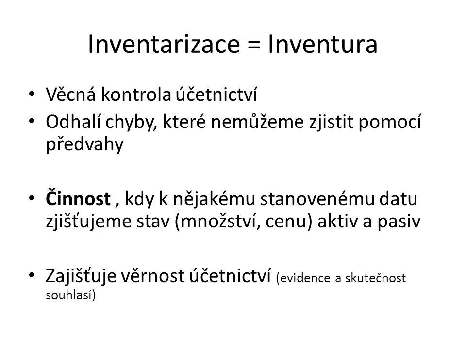 Inventarizace = Inventura