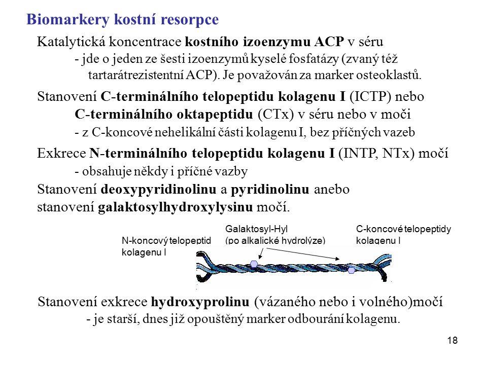 Biomarkery kostní resorpce