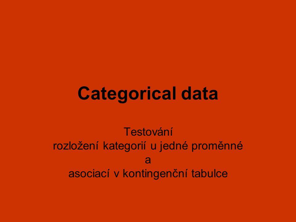 Categorical data Testování rozložení kategorií u jedné proměnné a