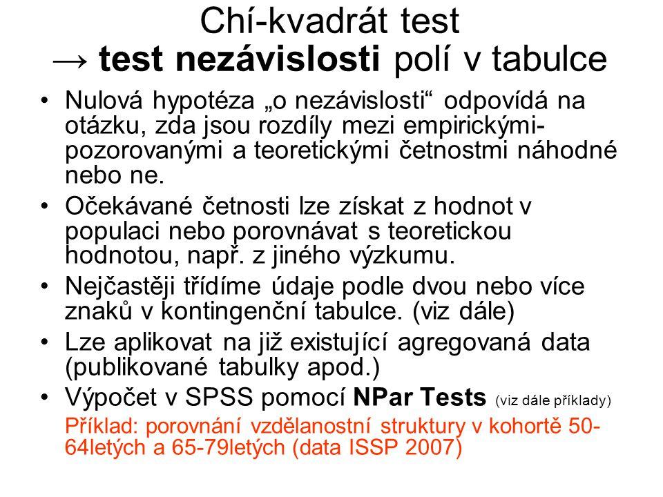 Chí-kvadrát test → test nezávislosti polí v tabulce