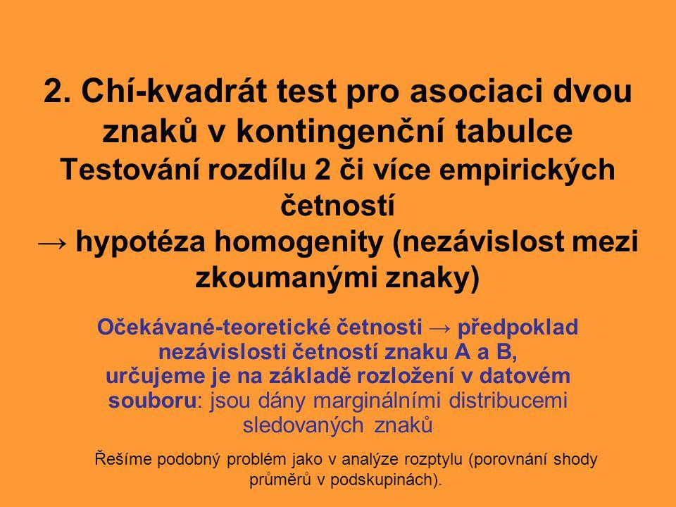 2. Chí-kvadrát test pro asociaci dvou znaků v kontingenční tabulce Testování rozdílu 2 či více empirických četností → hypotéza homogenity (nezávislost mezi zkoumanými znaky)