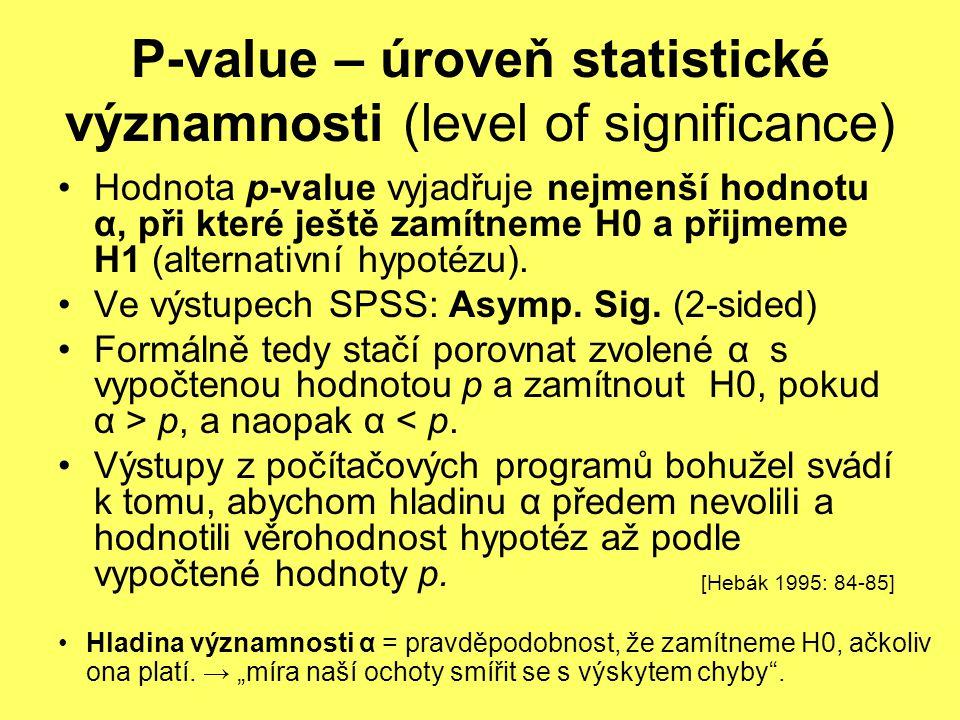 P-value – úroveň statistické významnosti (level of significance)