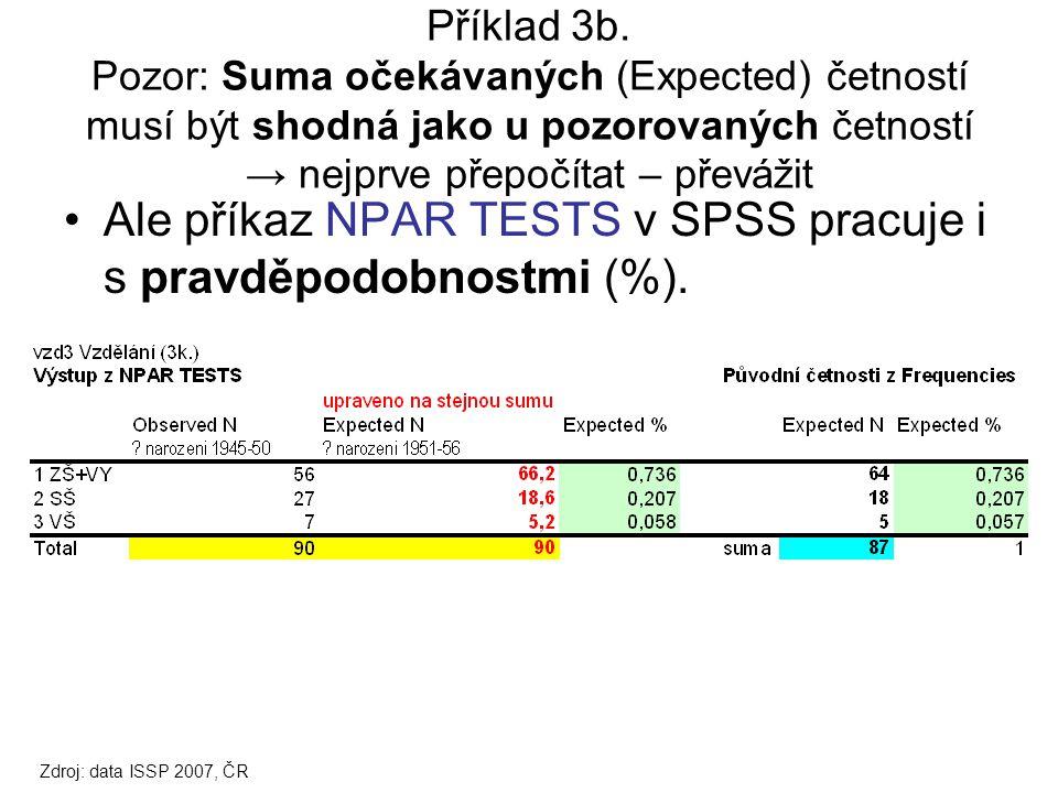 Ale příkaz NPAR TESTS v SPSS pracuje i s pravděpodobnostmi (%).