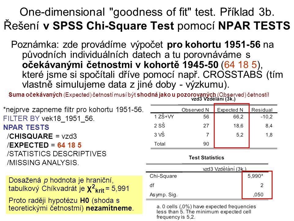 One-dimensional goodness of fit test. Příklad 3b