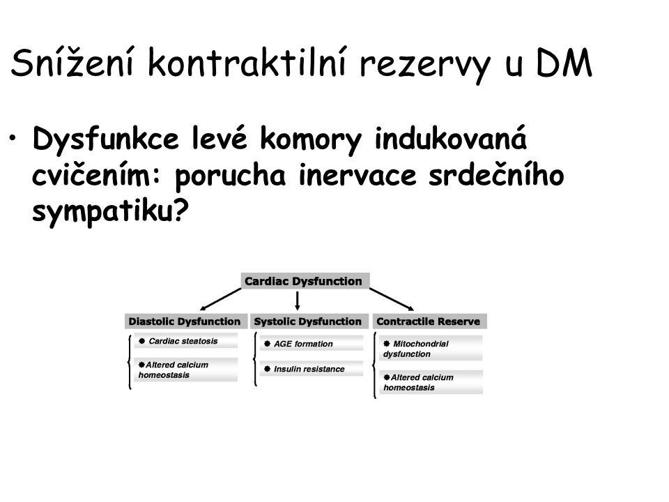 Snížení kontraktilní rezervy u DM