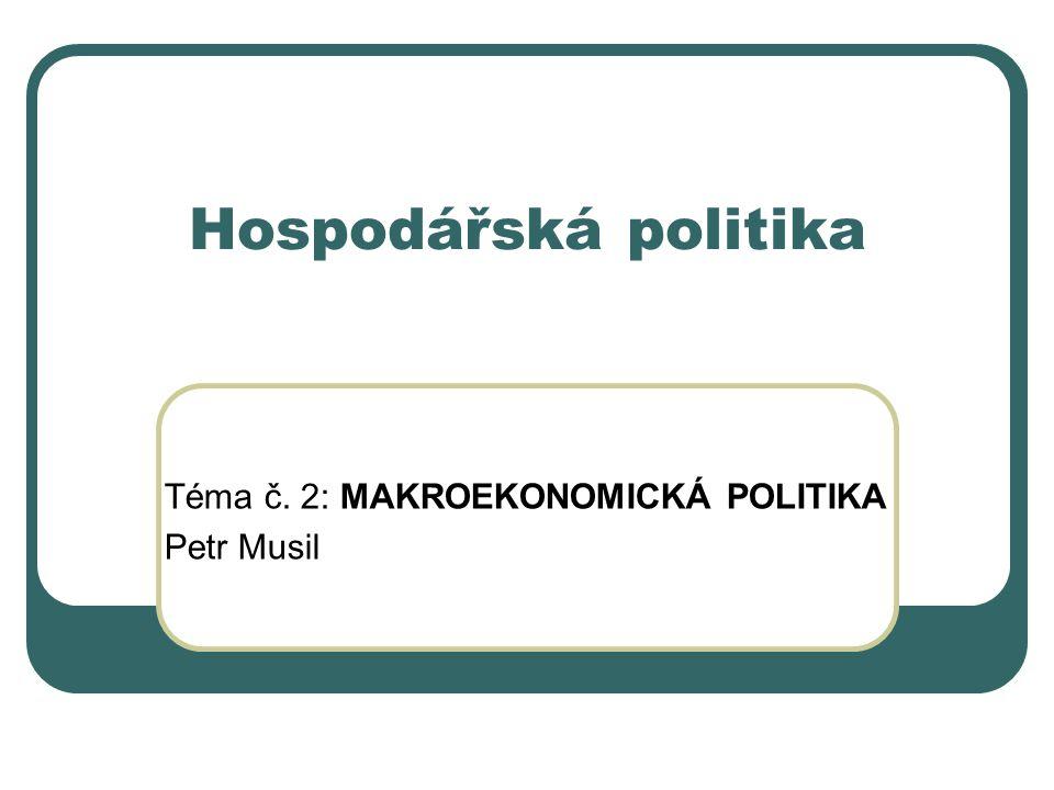 Téma č. 2: MAKROEKONOMICKÁ POLITIKA Petr Musil