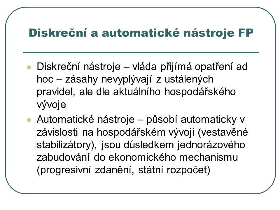 Diskreční a automatické nástroje FP