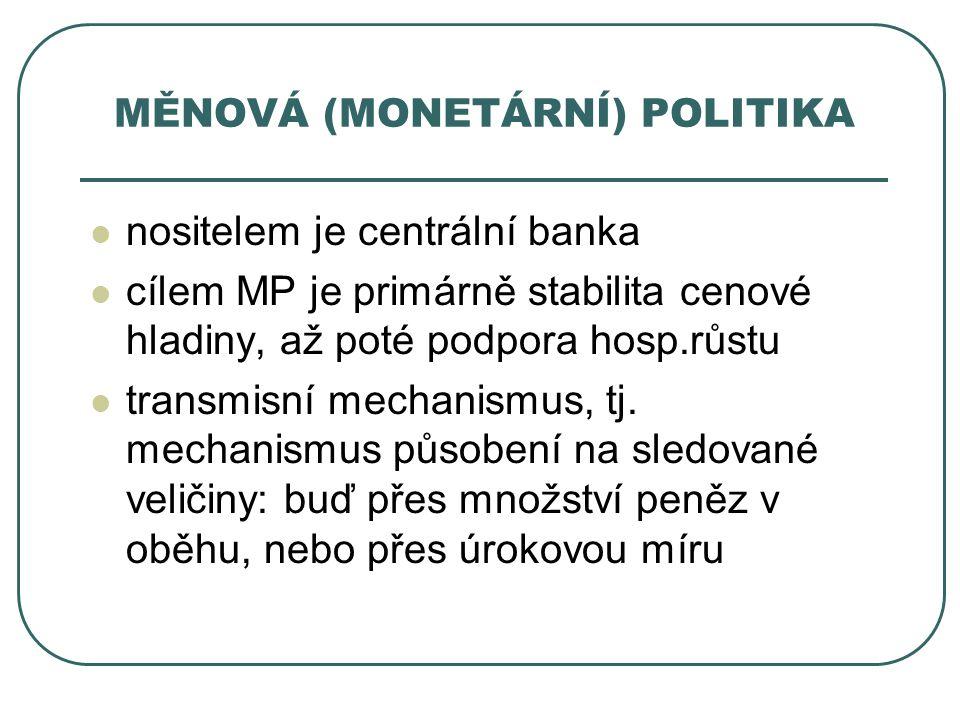 MĚNOVÁ (MONETÁRNÍ) POLITIKA