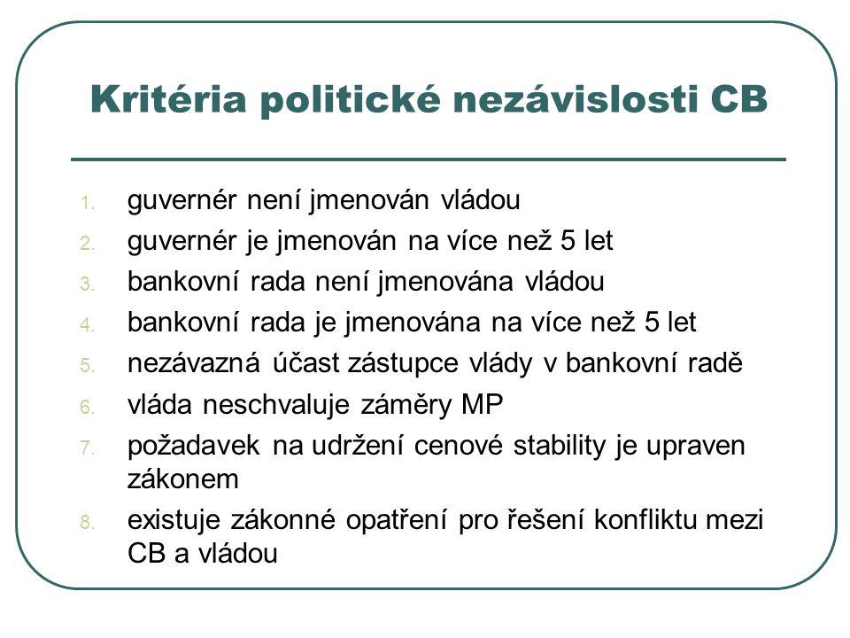 Kritéria politické nezávislosti CB