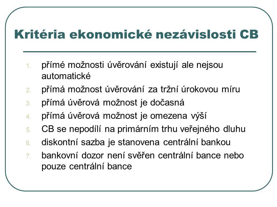 Kritéria ekonomické nezávislosti CB