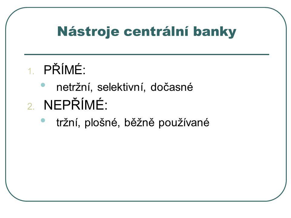 Nástroje centrální banky