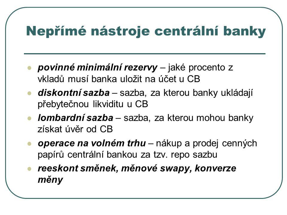 Nepřímé nástroje centrální banky