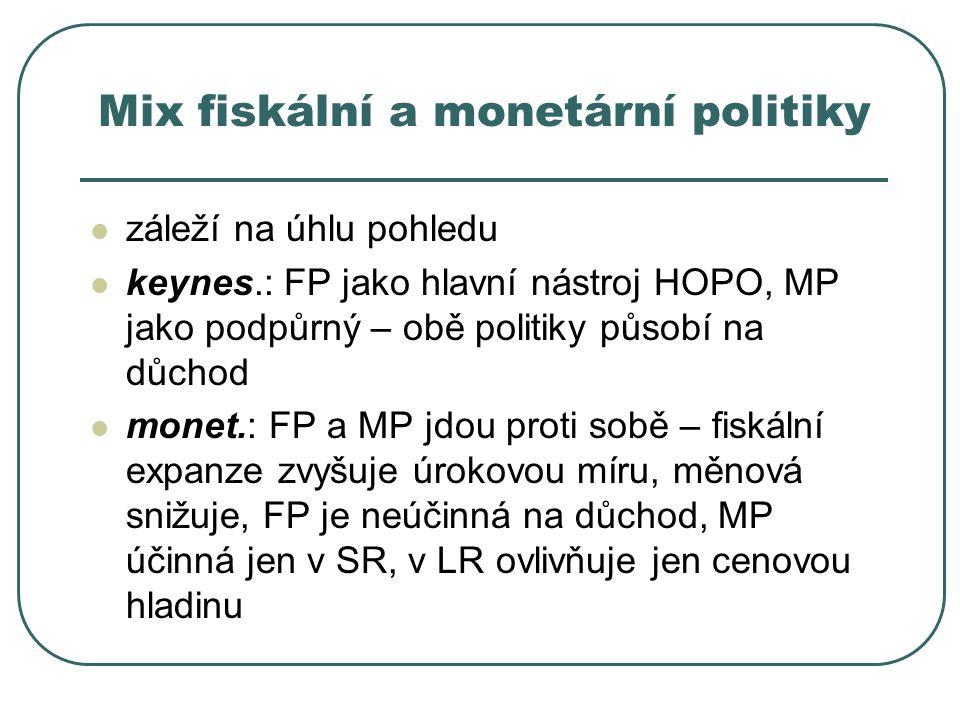 Mix fiskální a monetární politiky