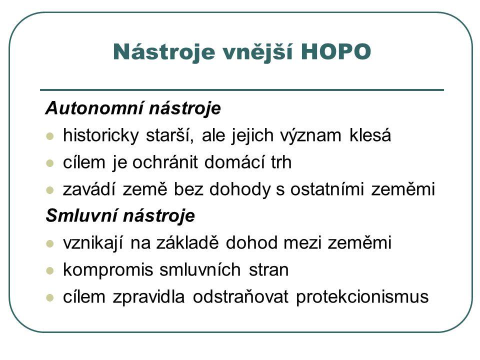 Nástroje vnější HOPO Autonomní nástroje