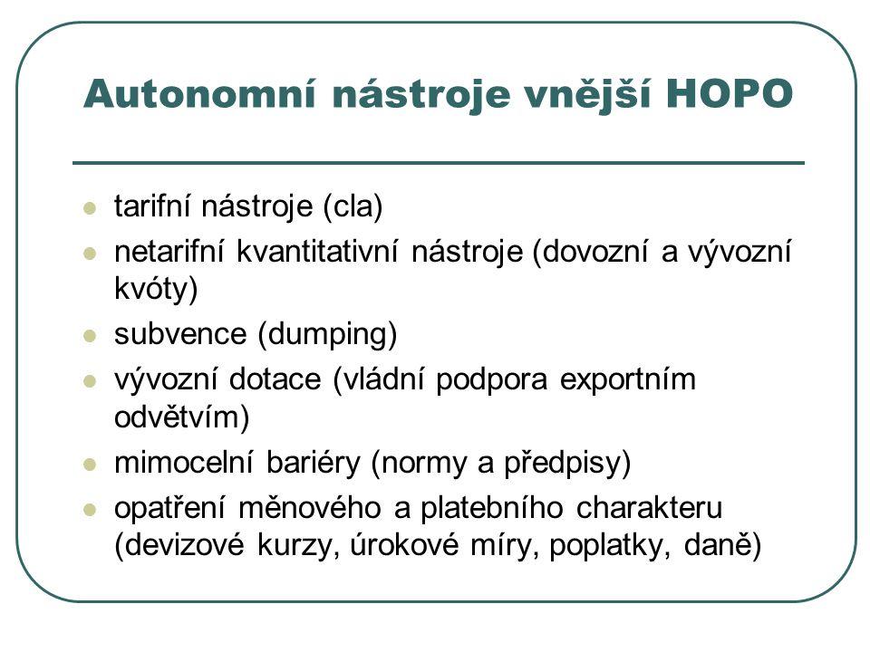 Autonomní nástroje vnější HOPO