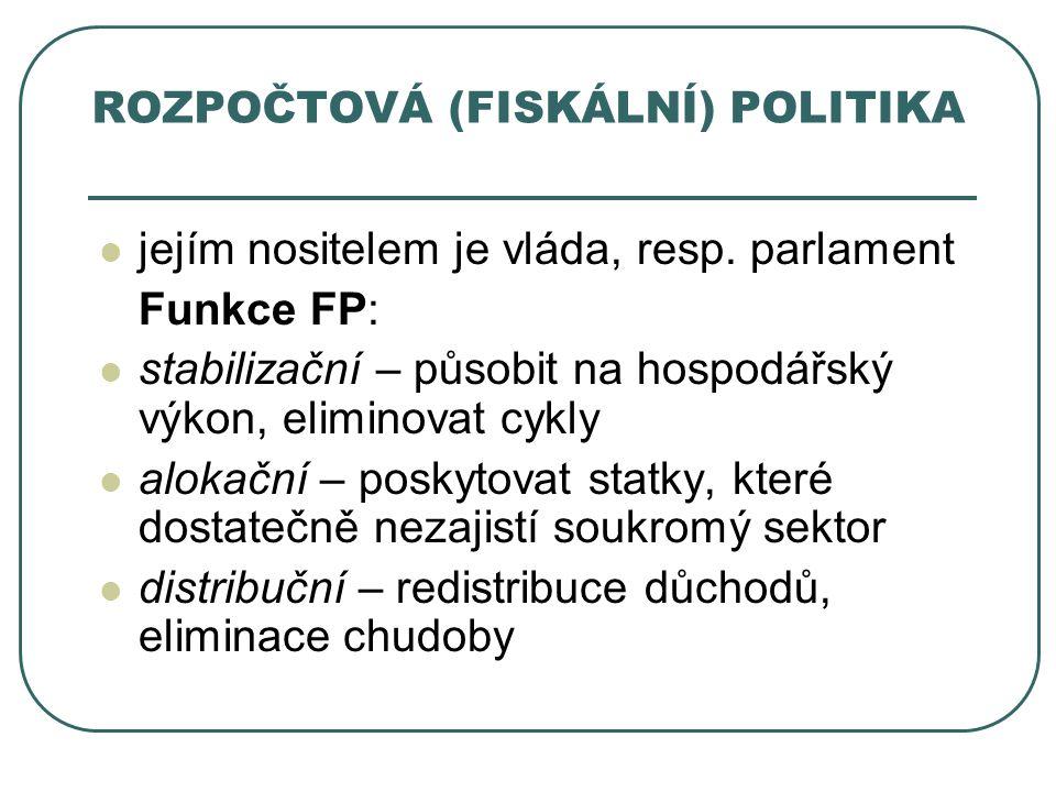 ROZPOČTOVÁ (FISKÁLNÍ) POLITIKA