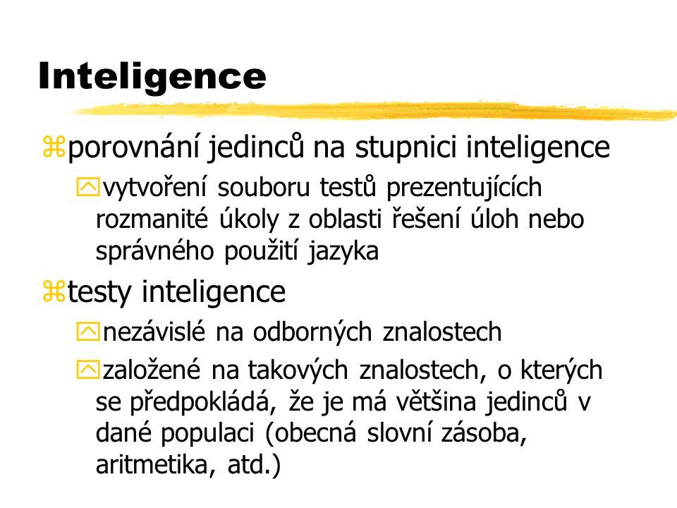 Inteligence porovnání jedinců na stupnici inteligence