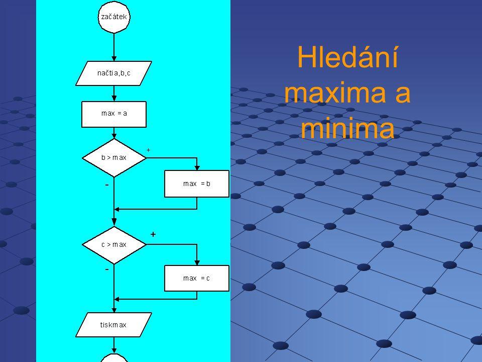Hledání maxima a minima