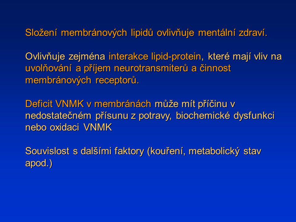 Složení membránových lipidů ovlivňuje mentální zdraví.