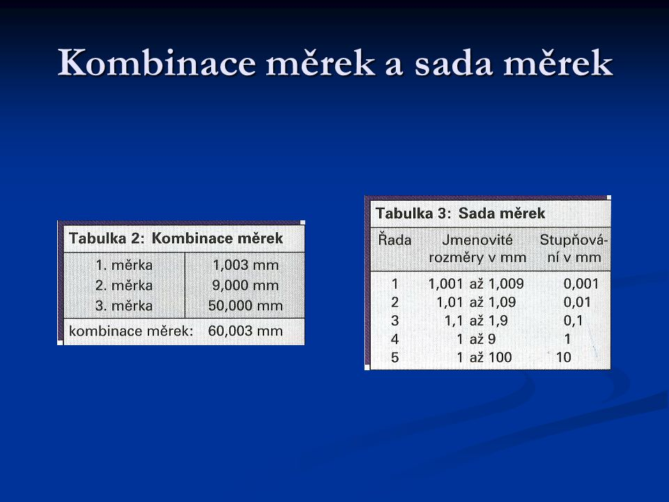 Kombinace měrek a sada měrek